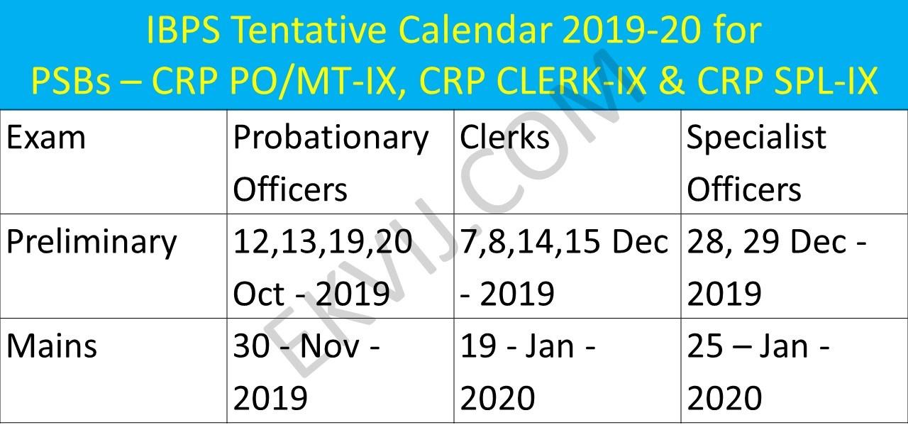 IBPS Calendar 2019-20 RRBs