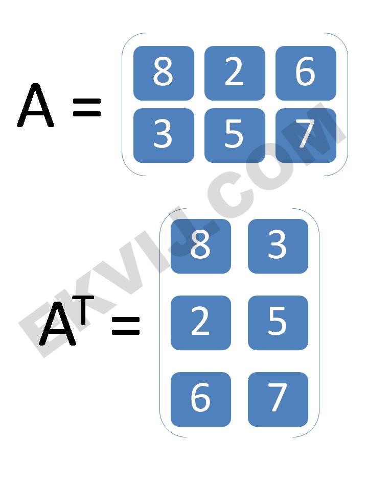 Transpose of matrix in C